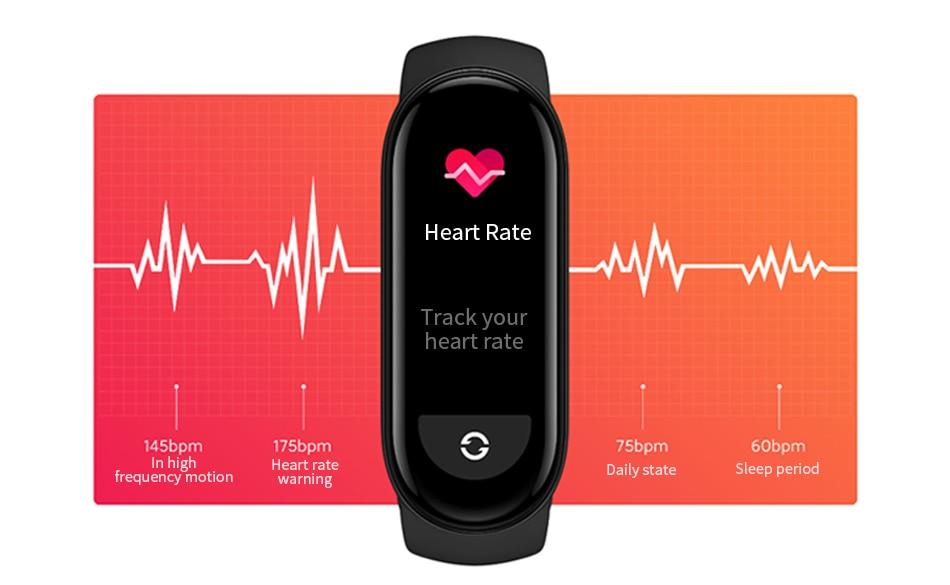 Đo chất lượng nhịp tim khi ngủ, kiểm tra điểm chất lượng giấc ngủ