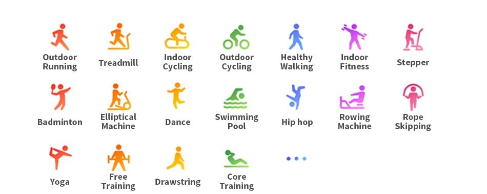 Hỗ trợ theo dõi đến 19 hoạt động thể thao giúp bạn thoải mái vận động